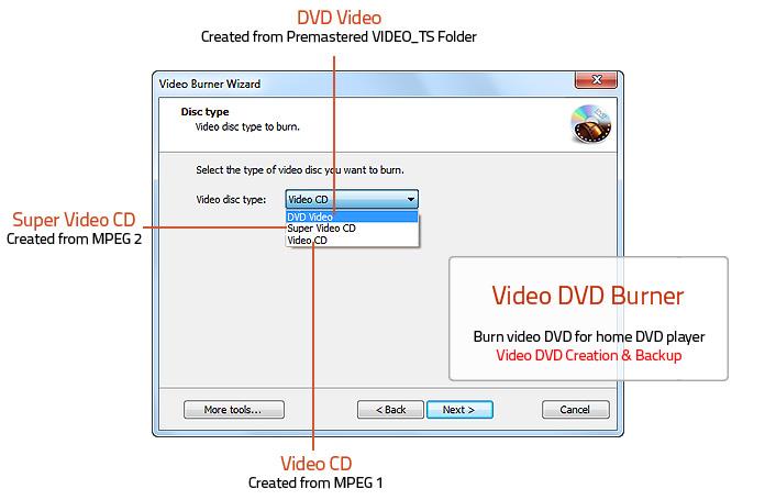Get Your Favorite Movie DVD