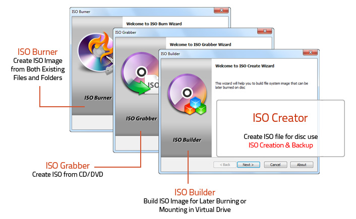 how to create bootable dvd through power iso