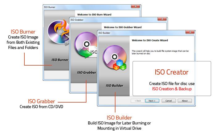 ISO Creation & Burning